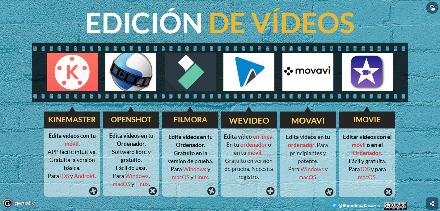 Edición_de_vídeos